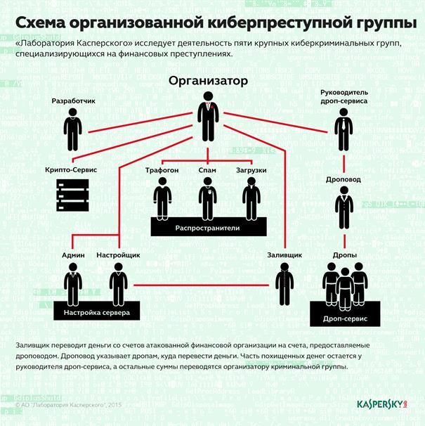 cybercrime_underground_rus_7