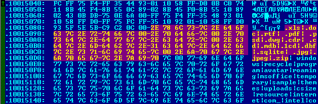 Осторожно – шифровальщик Scatter!