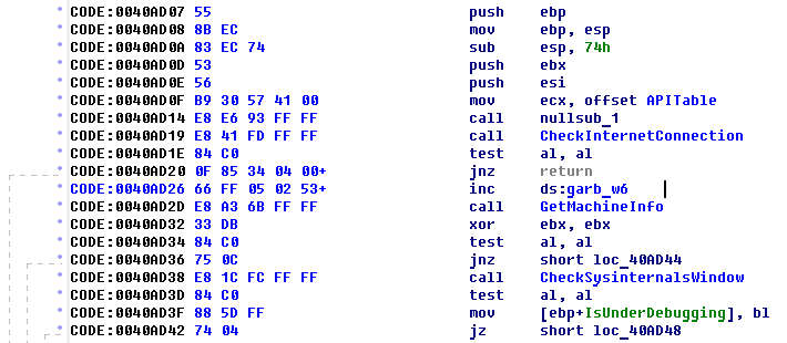botnet_april2011_pic01