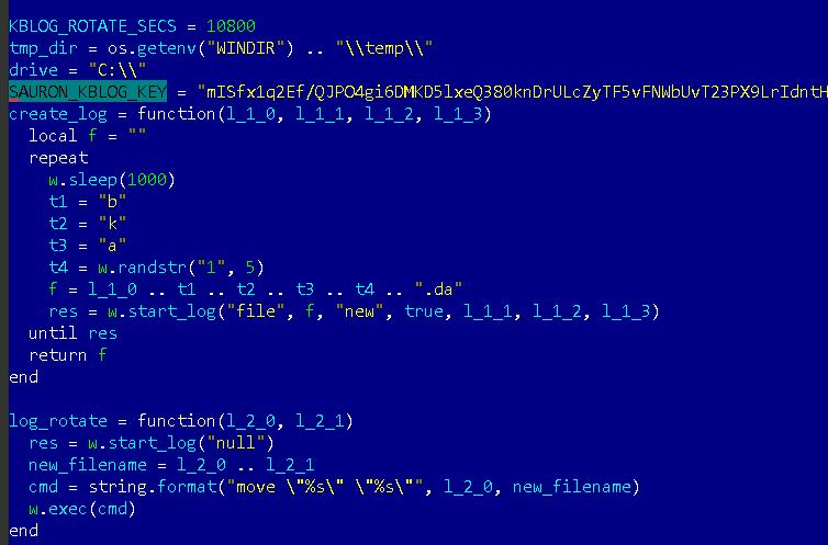 ProjectSauron: кибергруппировка вскрывает зашифрованные каналы связи, используемые государственными организациями