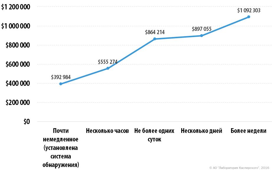 ksb_summary_ru_3