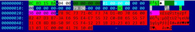 Использование DNS-туннеля для связи с C&C