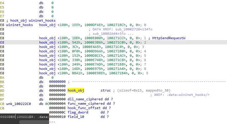 Модуль содержит зашифрованный список DLL-библиотек и функций, которые бот будет перехватывать