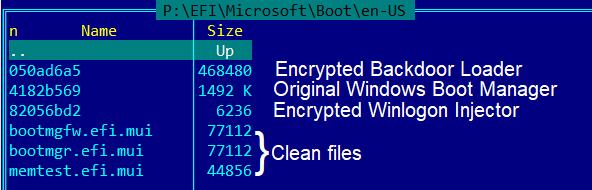 Пример содержимого каталога \efi\microsoft\boot\en-us