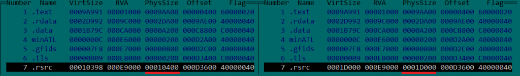 Секции оригинального (слева) и троянизированного (справа) приложения
