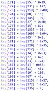 Фрагмент функции генерации ключа RC4