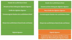 certificates_2_de