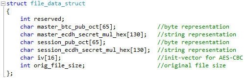TeslaCrypt 2.0 im Gewand von CryptoWall