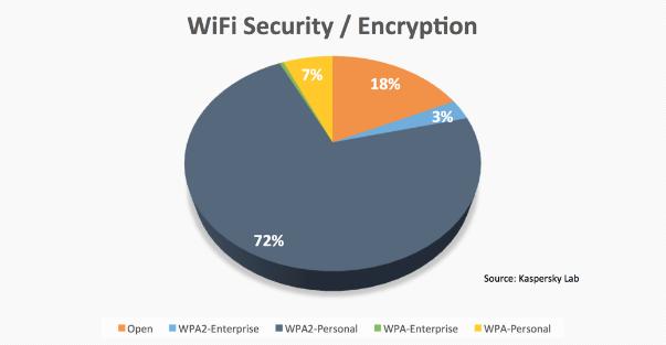 Entwicklung der IT-Bedrohungen im zweiten Quartal 2016: Überblick