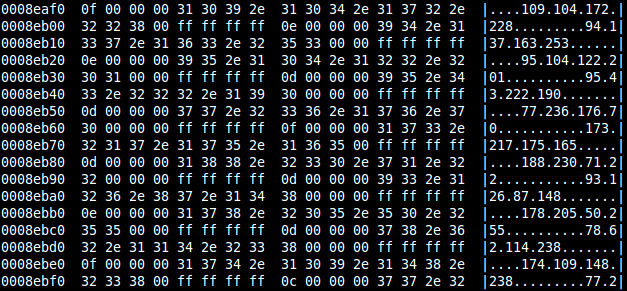 IP address list in the deobfuscated binary