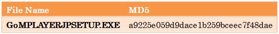 208216056