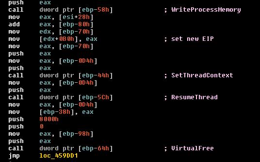 malware_evo_sp_29