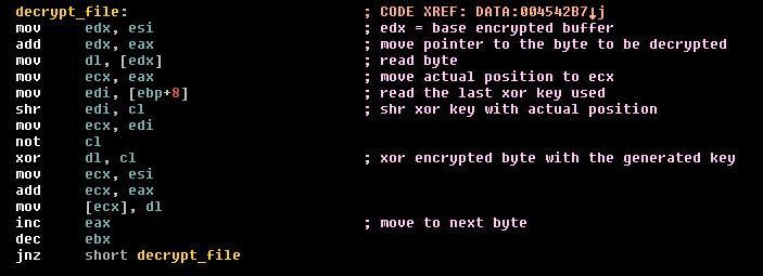 malware_evo_sp_27