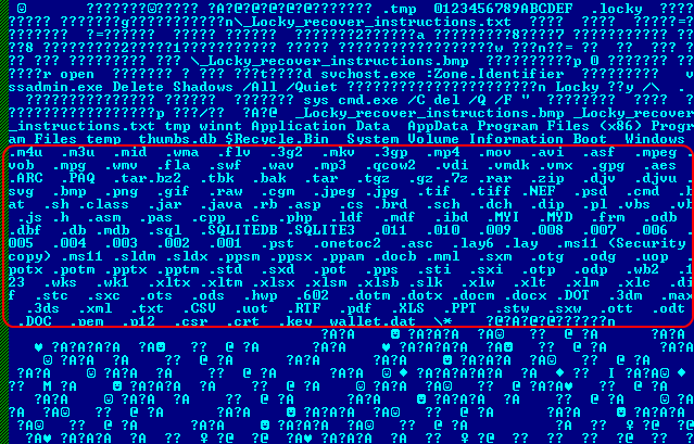 Locky, un troyano cifrador de alcance mundial