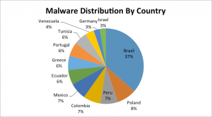 Facebook_malware_SP_02