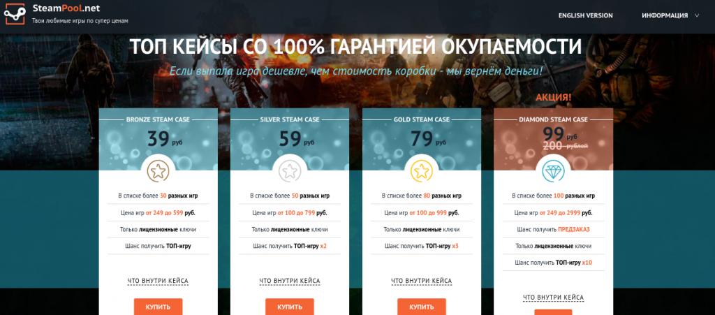 Esta página de phishing ofrece paquetes de entre 30 y 100 juegos por menos de un dólar