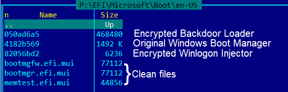 Ejemplo del contenido del directorio \efi\microsoft\boot\en-us