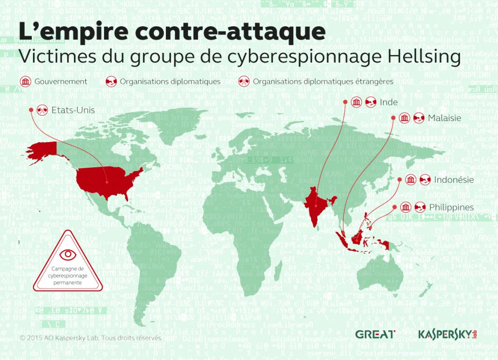 Kaspersky Security Bulletin 2015. Principaux événements en matière de sécurité