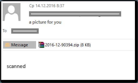 Spam en 2016