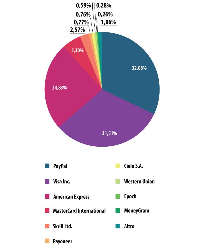 Spam e phishing nel terzo trimestre del 2014