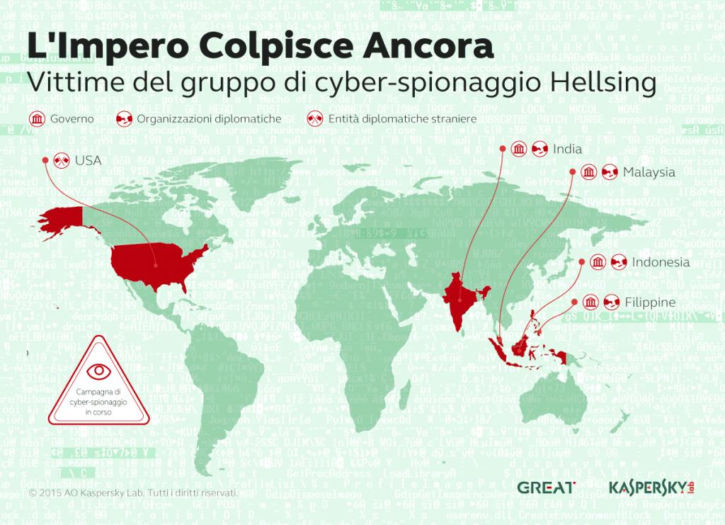 """Kaspersky Security Bulletin 2015. Le """"storie"""" di sicurezza IT che hanno maggiormente segnato il 2015"""