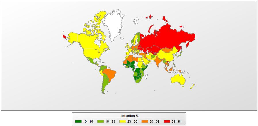 Evoluzione delle minacce informatiche nel secondo trimestre del 2013