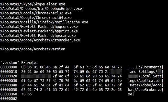Da Linux a Windows – Scoperta una Nuova Famiglia di Backdoor di tipo Cross-Platform per Ambienti Desktop