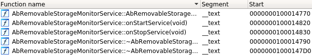 Ecco il pezzo mancante! Scoperta una sofisticata backdoor per OS X